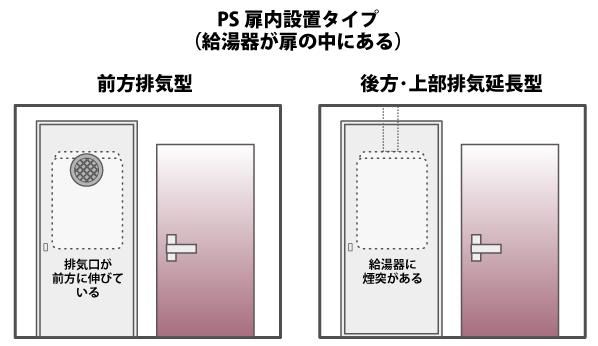 マンションのPS扉内設置給湯器