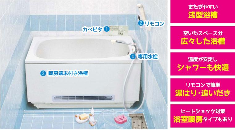 壁貫通型給湯器へ交換