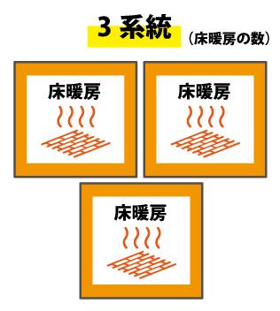 給湯暖房機 1系統・3系統・6系統