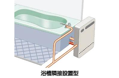 浴槽隣接設置型