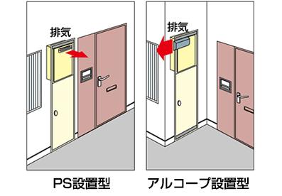 PS設置・アルコープ設置型給湯器