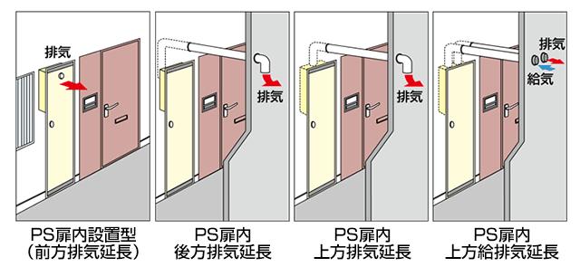 PS扉内設置型給湯器
