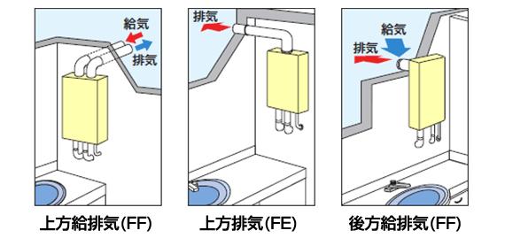 屋内設置壁掛け型給湯器
